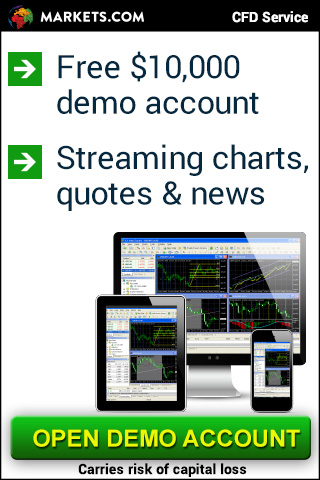 Amp clearing forex multicharts demo account